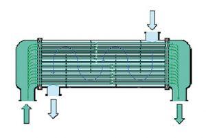 Straight tube heat exchanger
