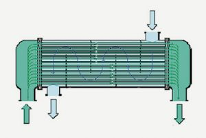 Straight tube heat exchanger
