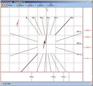 """Eddy current signal processing and visualization software """"EC-View"""""""